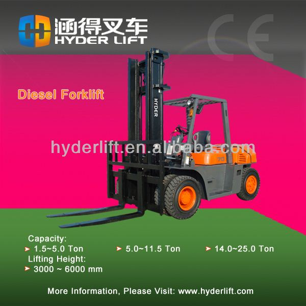 CE ISO BEST SALE forklift attachment single/double pallet handler
