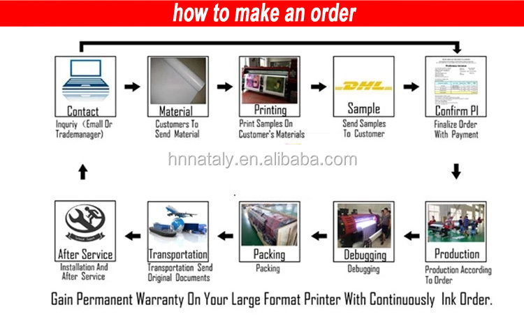 Cheap fabric textile 1200 roll heat press sublimation heat transfer printing machine