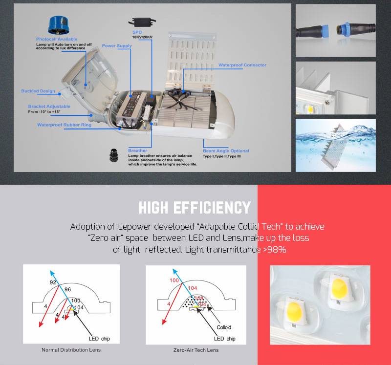 TOP 10 brand 160lm/w solor street light mercury street light CB approved
