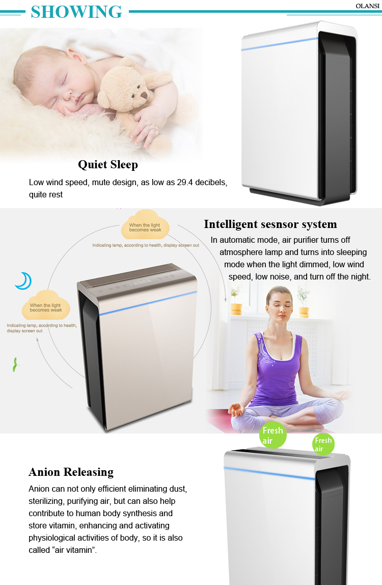 Olansi wholesale ionic releasing home air purifier