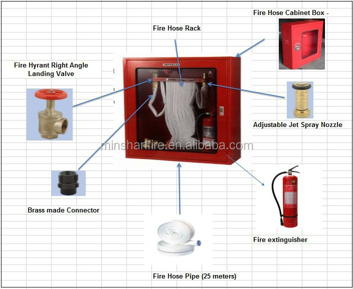 Fire Fighting Cabinet Fire Hose Cabinet Buy Fire Cabinet