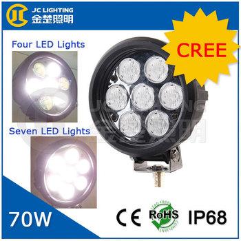 spot led 5000 lumens