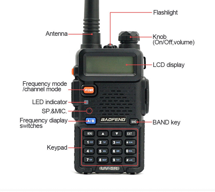 Radio Dab Handheld Baofeng Uv-5r Walkie Talkie With Fm Radio Function With  Dock-charger - Buy Handheld Walkie Talkie With Dock-charger,Radio Dab,Dab