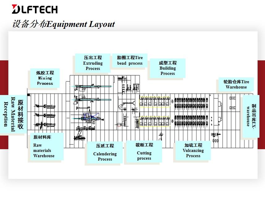 Equipment layout.jpg
