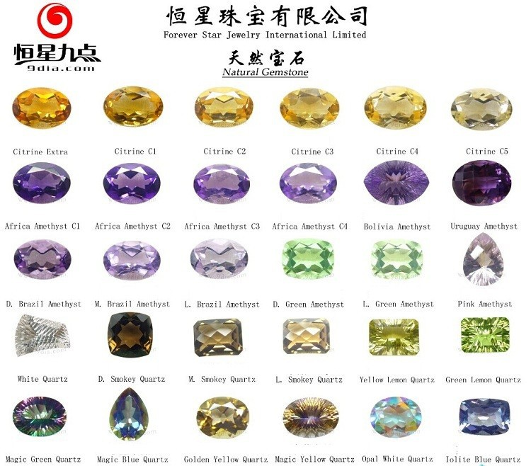 Natural Stone Names : Alibaba china supplier round shape natural stone
