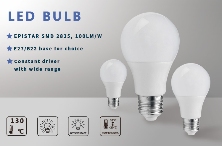 wholesale china cheap new home small mini smd led bulb 12 watt e14 e27 led bulb light 9w 12w 15w b22 lamp housing price