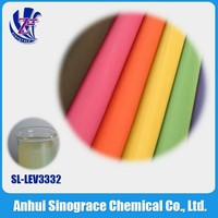 Polyether modified organic coating silicone leveling agent