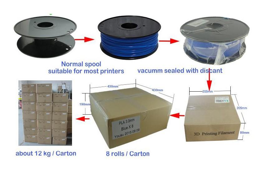 Yousu Abs/pla/flexible/nylon/hips/petg 3d Printer Filament ...
