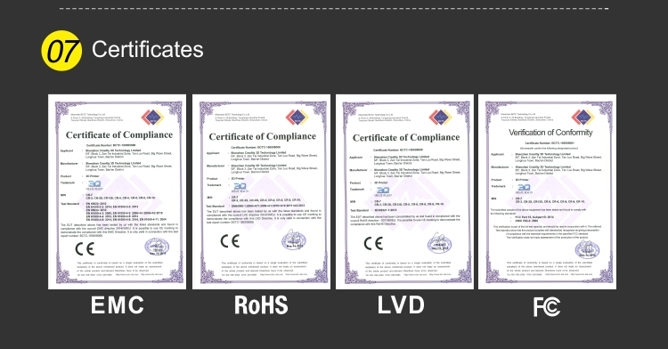 Certificates of CR-7 Mini 3D Printer.jpg