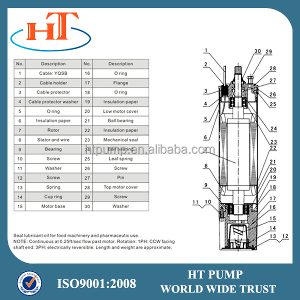 Rewindable 6 Inch Submersible Electric Motor For Deep Well