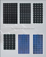 2015 HOT sale CE/ISO certificated 300w solar panel