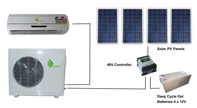 Solar Powered Air Conditioner Solar Air Conditioner