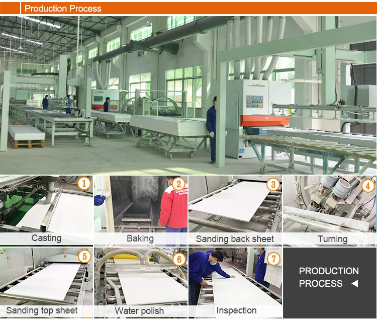 Corian Manufacturing Process