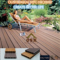Hot Sale Wood Plastic Composite Outdoor Deck Floor
