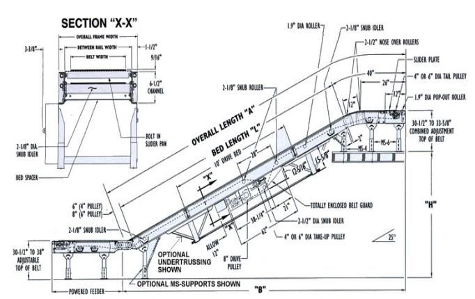 Nueva Condici 243 N Industrial Cinta Transportadora Para La