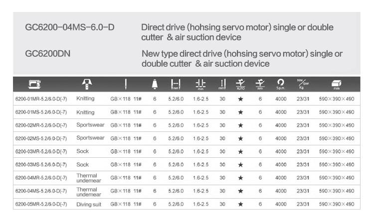 Oro Scelta GC6200DN vendite Calde Direct Drive 4 ago 6 filo Singolo/Doppio Taglierina Cucitura Piatta Macchina Da Cucire Industriali