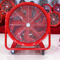 AC axial blower fan for industrial