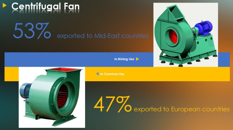King Of Fans Replacement Parts : King of fans replacement parts air blower price buy