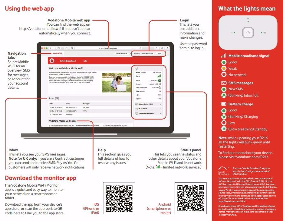 Detail Feedback Questions about Unlocked Vodafone R216
