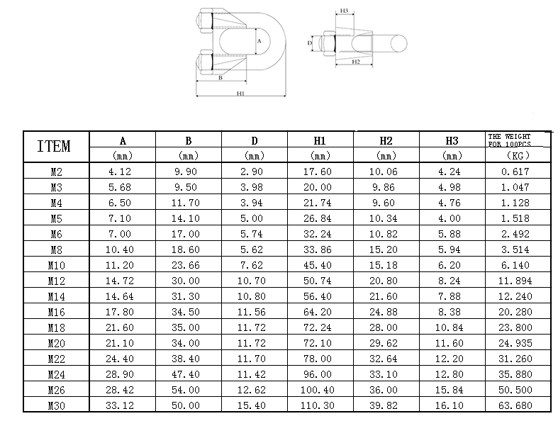 different sizes of galvanized us type wire rope clip