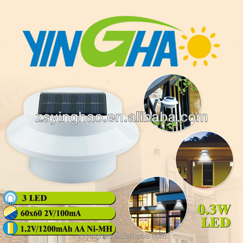 Made In China Easy Install 3 Led Small Lamp.roof /gutter/balcony ...
