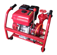 9HP Portable Fire Pump