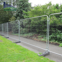 UK Market New Temporary Fences For Events