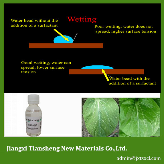 Surfactant Wetting Agent As Adjuvant Protect from losses Silicone Surfactant
