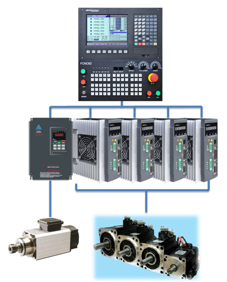 ADT-CNC4940 4 Axis CNC Milling Machine Controller (updated for CNC4640)