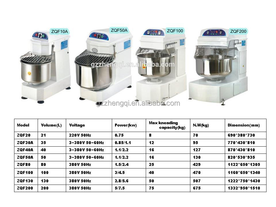 Ovens And Bakery EquipmentBakery Equipment Prices
