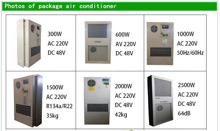 1200w Factory Price Side Mounted Industrial Panel Air