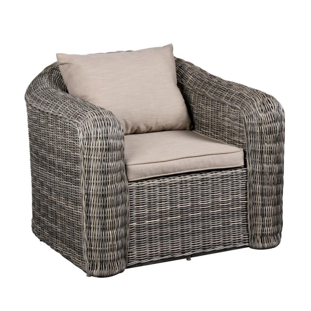 wicker patio furniture cushions popular home