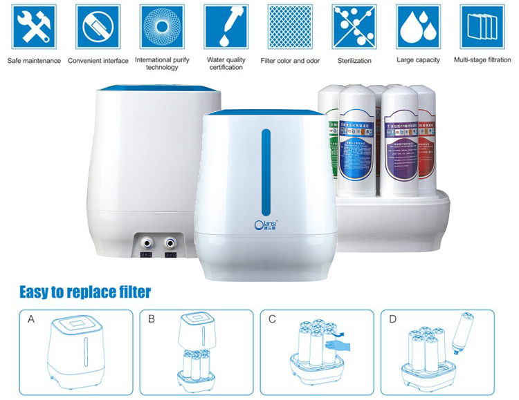 smart screen replacing water purifier filter cycle