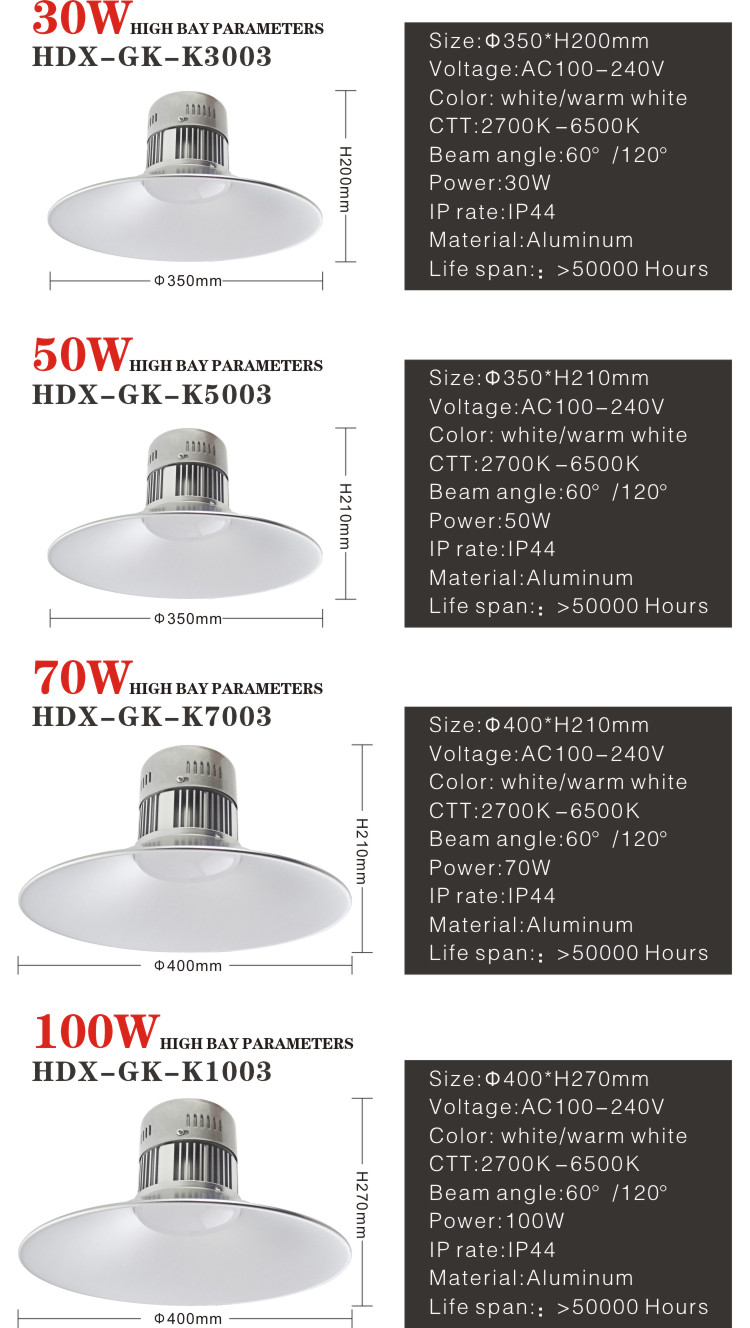 2 Years Warranty 50w the suspension loop style Led High Bay Light