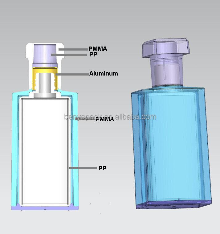partes de un frasco de perfume