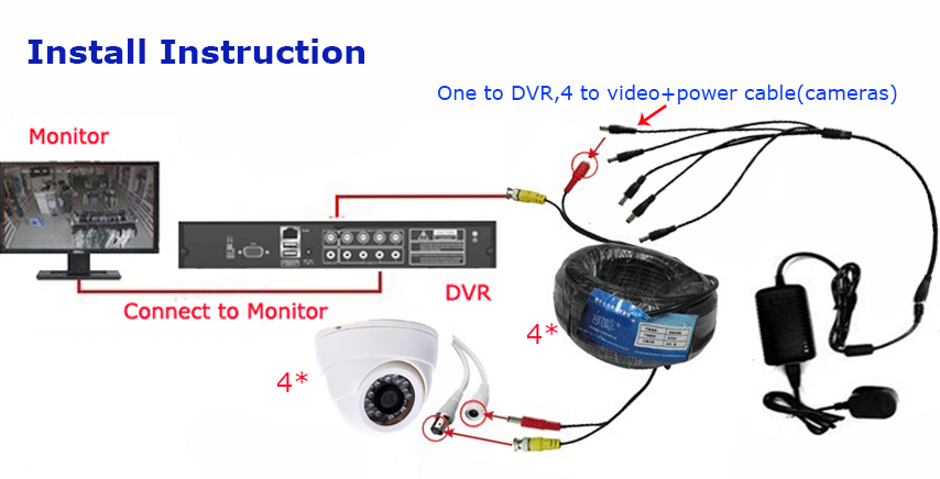 Hd 4ch Cctv Video Home Camera Security System Buy