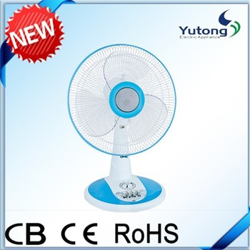Small Table Fan Standard Electric Price
