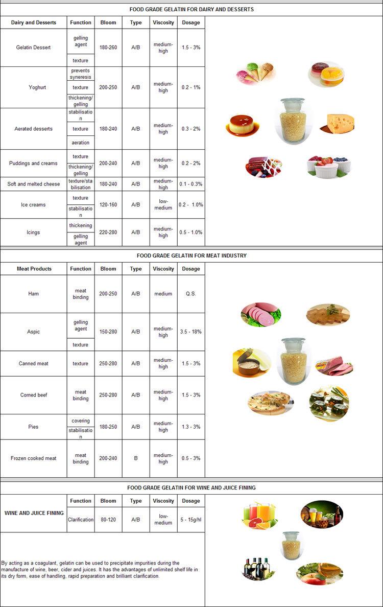 Edible Gelain 1-2