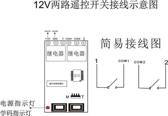 12V2 пульт дистанционного управления / пульт дистанционного управления комплект / дистанционный переключатель / обучения / самоконтрящаяся