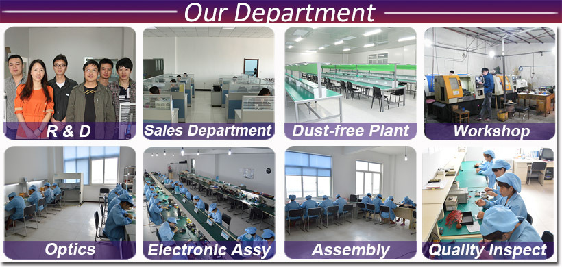 department&group