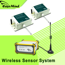 G7-TXEx Wireless Sensor System outdoor wifi Base Station