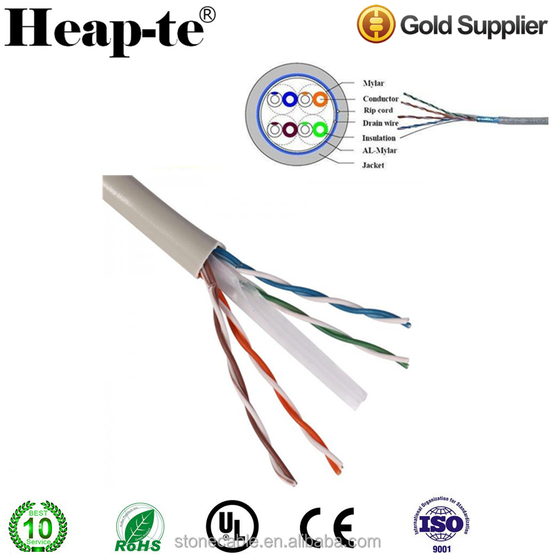 Cat5e Stranded Cable Amp, Cat5e Stranded Cable Amp Suppliers and ...