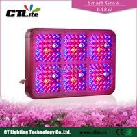 CTL-G3S-M6-648 professional led grow light suitable for greenhouse medical vegetable flowers