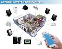 NO.1 in 2016 Lanbon WIFI switch smart home system light switch touch switch home automation Beyond Z-wave Zigbee