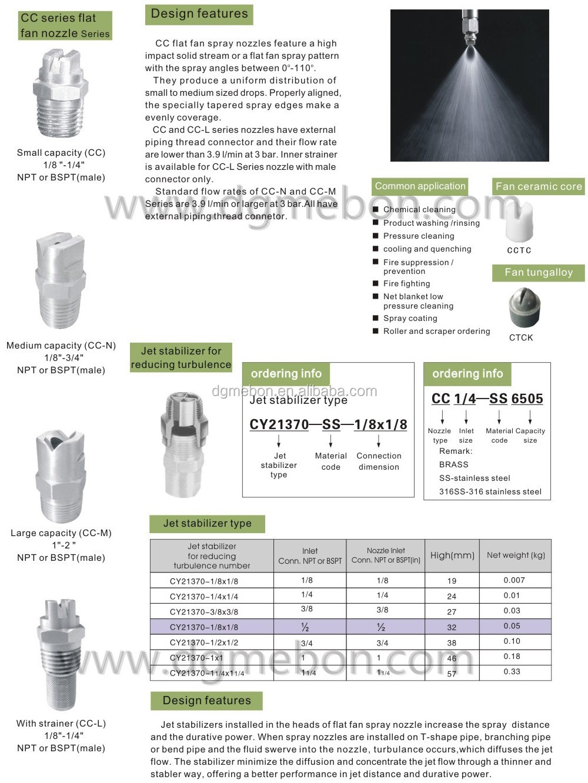 18 degree v-jet flat fan nozzle,vee jet flat spray nozzle