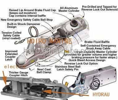america surge brake coupler for trailer with usa standard. Black Bedroom Furniture Sets. Home Design Ideas