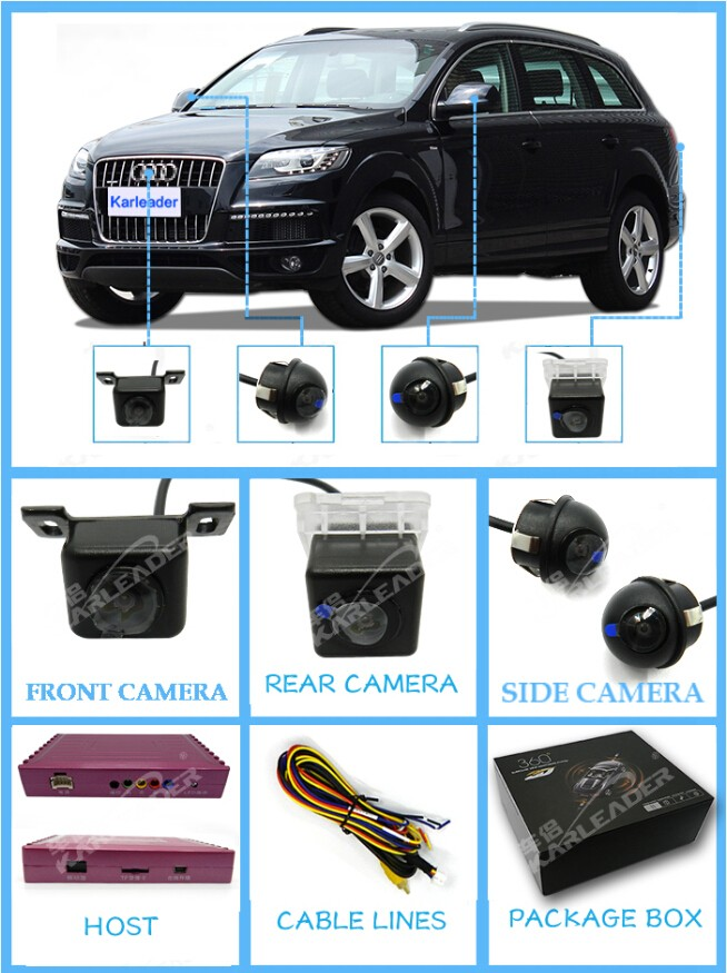 360 Degree Car Camera System 3d Bird View  Buy 360 Degree Car
