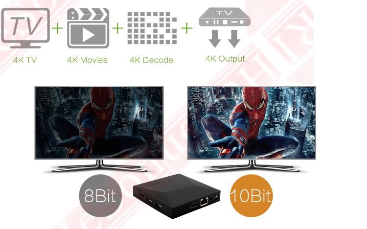 1080P nuevos productos Buscamos Android HD 1080P inteligente IPTV Caja Rk3229 Quad Core Full HD-5308
