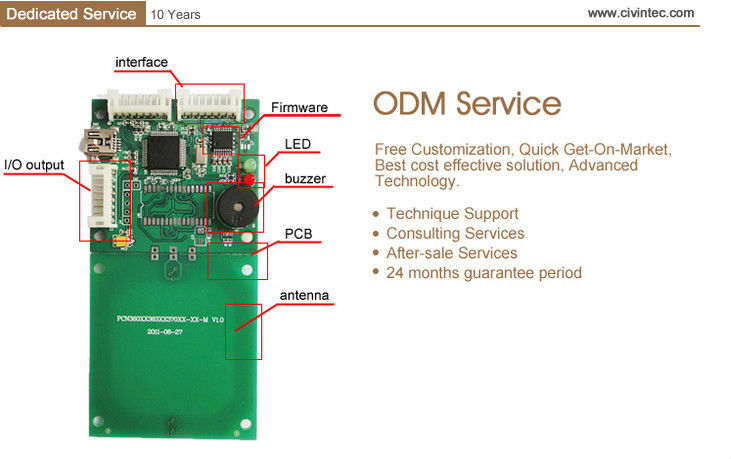 Rfid Nfc Reader With Embedded Sam For Advanced Security