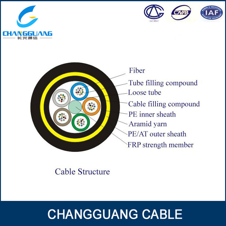 High Quality and Cheap ADSS Corning Fiber Optic Cable